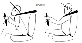 Contoh fenomena hukum Newton 1