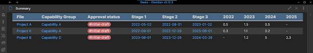 Attribute table with dataview Obsidian.md