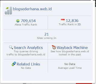 Posisi Ranking (Alexa, Page Authority, Domain Authority, Backlink) Blog Sederhana  Per 1 Januari 2016
