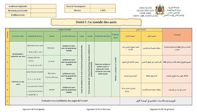 التوزيع المجالي للوحدة الأولى لمواد اللغة الفرنسية للمستوى الثالث ابتدائي وفق المنهاج المنقح