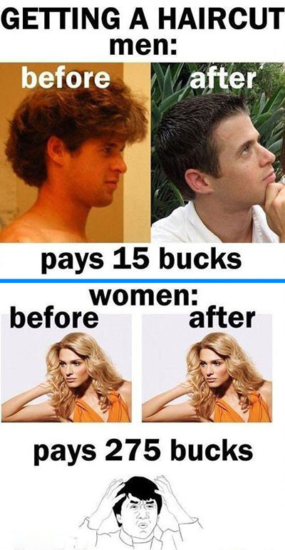 Funny facts about men and women