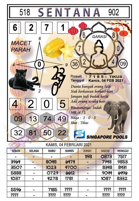 Syair Sgp Sentana Kamis 04-Feb-2021
