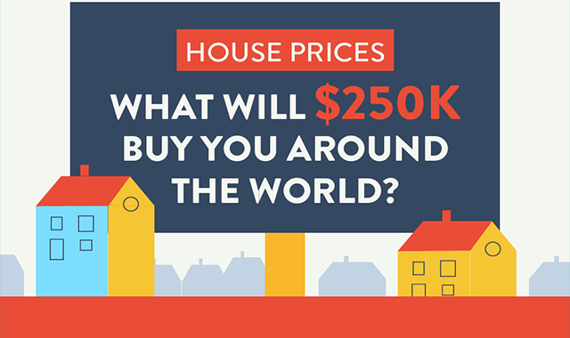 Here's The Property $250k Will Buy You In 19 Iconic Capital Cities