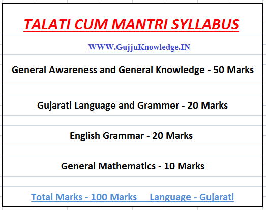 Gujarat Talati New Syllabus 2020