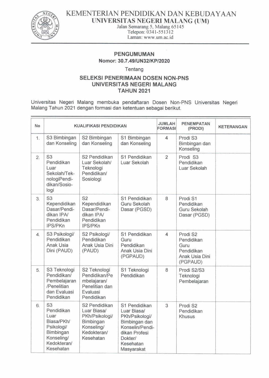 Seleksi Penerimaan Dosen Non PNS Universitas Negeri Malang