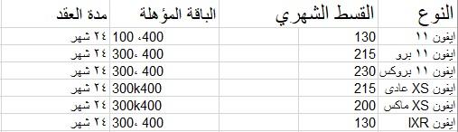 جدول أقساط موبايلي