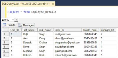 Cursor in SQL Server