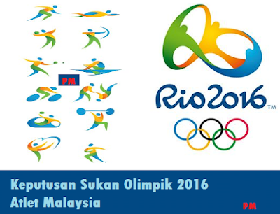 Keputusan atlet malaysia Sukan Olimpik 2016 rio