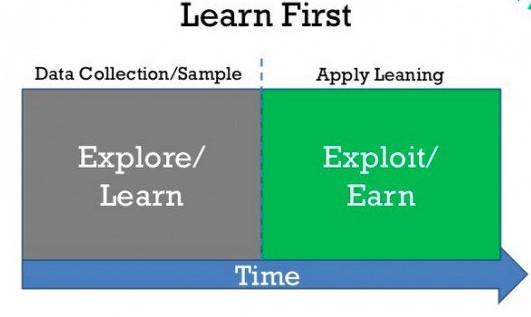 Explore-Exploit Reinforcement Learning
