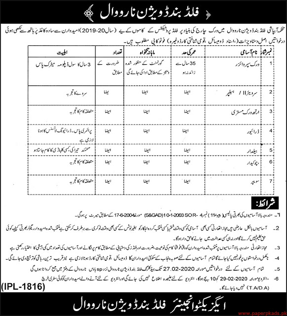 Govt Jobs in Irrigation Department 2020