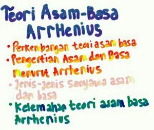 penjelasan lengkap tentang teori asam basa Arrhenius