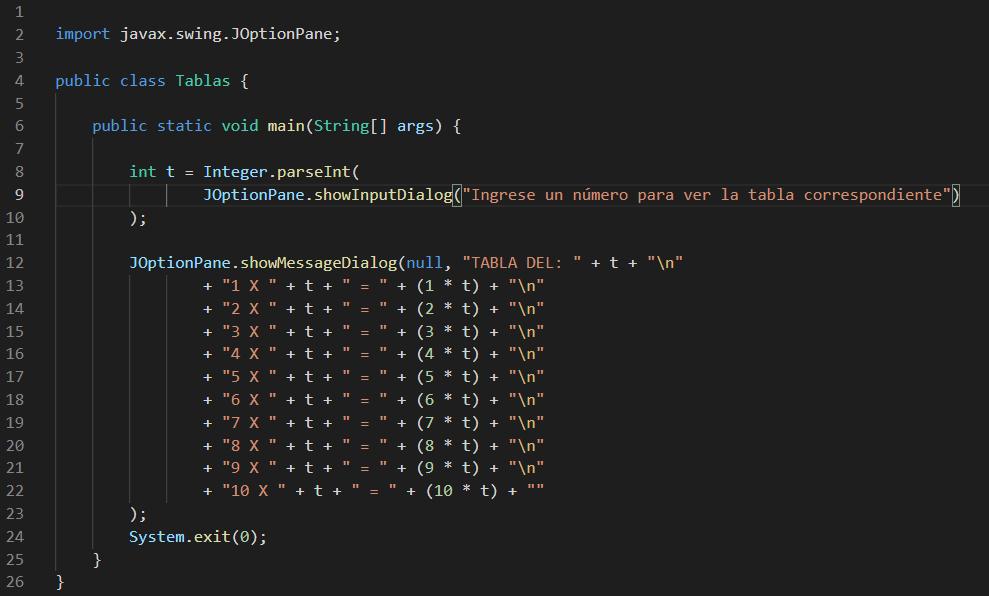 Tablas de multiplicar en Java