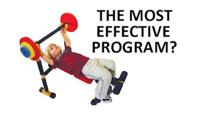 pola latihan fitnes untuk pemula