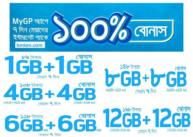 gp-100-internet-bonus -on-7-Days-validity-internet-pack-from-MyGP-App