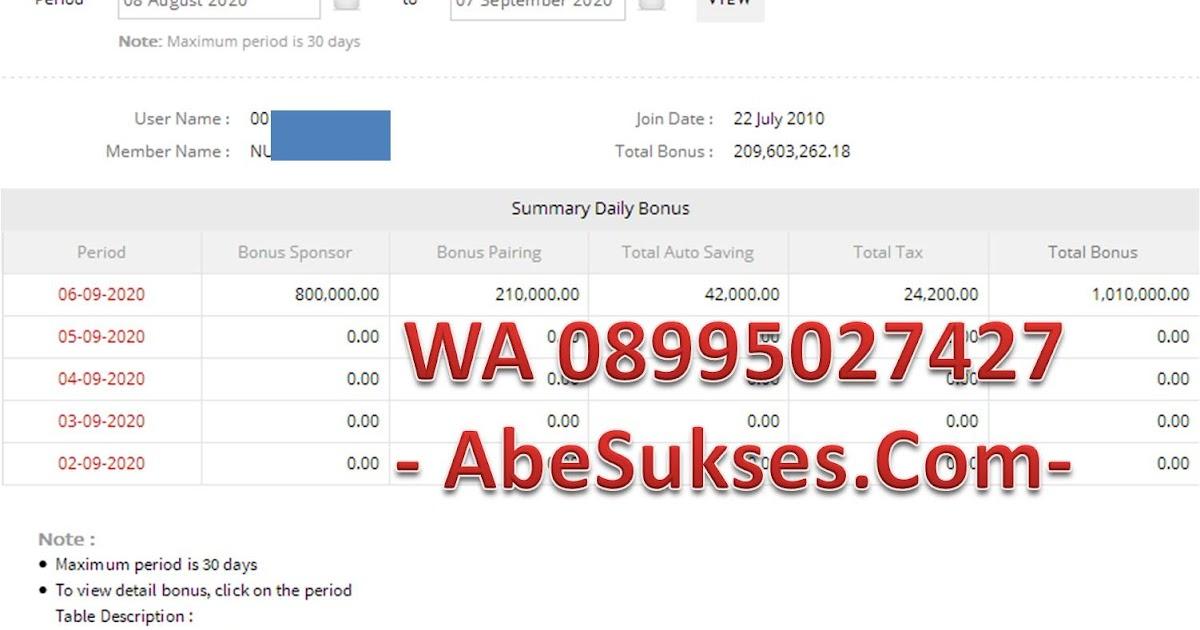 Cobain Yuk..Bisnis Online dari RUMAH SAJA - Bisnis Pulsa ...
