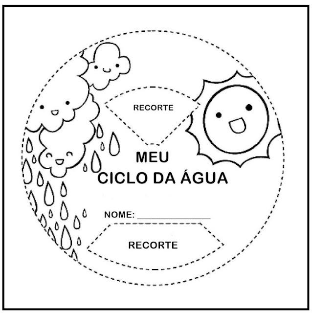 ROLETA CICLO DA ÁGUA