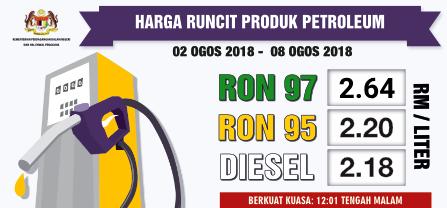 Harga Runcit Produk Petroleum Malaysia 2018