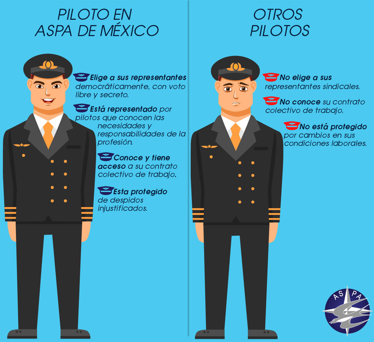 PILOTOS AEROLÍNEAS LOW COST TERRORISMO ASPA 03
