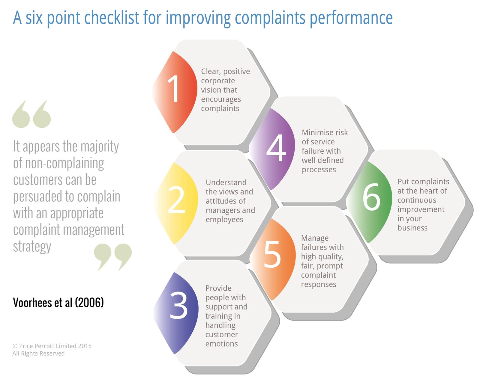 Customer service standards at organisations