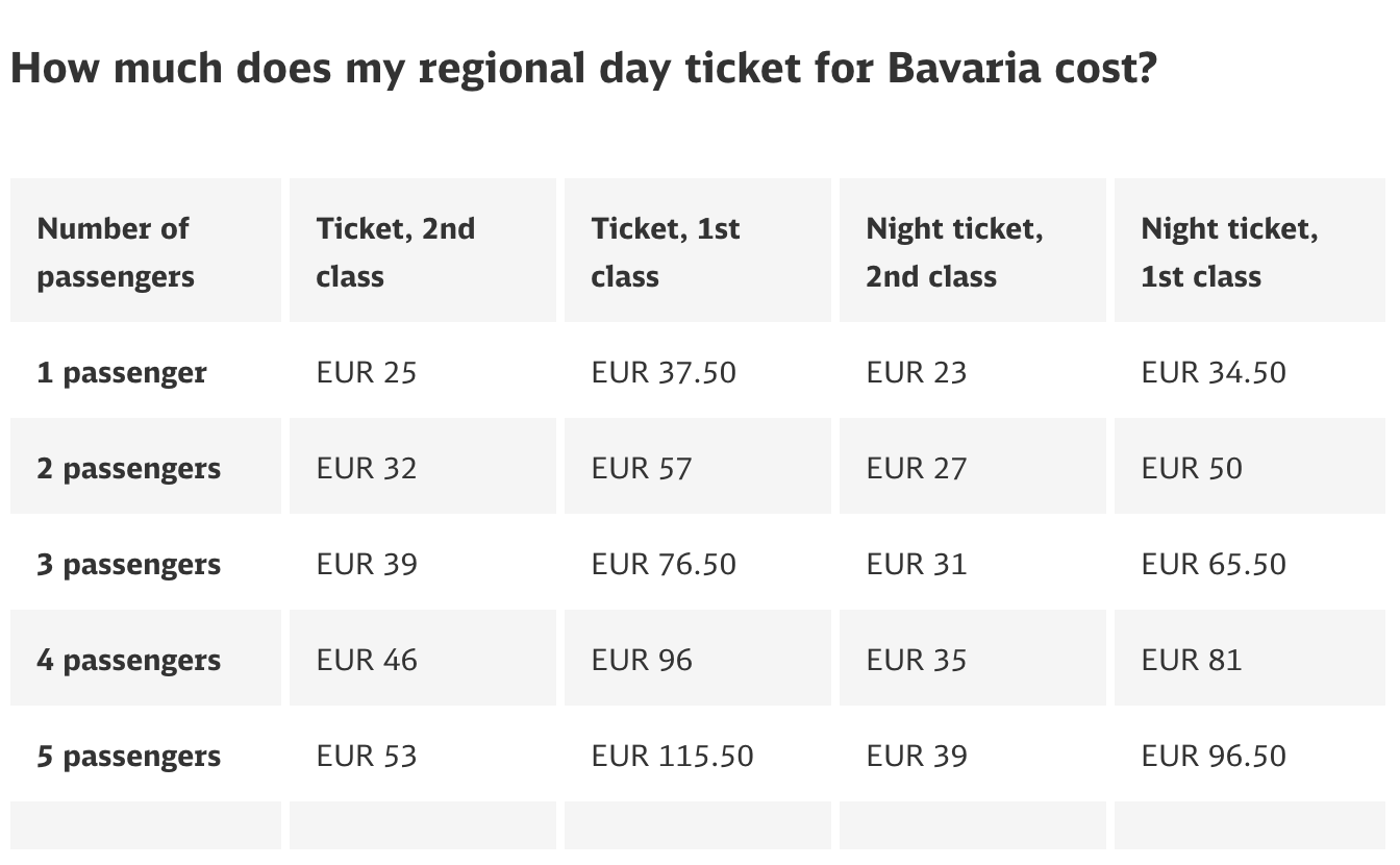how much does Price of Bayern Ticket cost