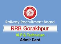 RRB Gorakhpur Alp Admit card 2018