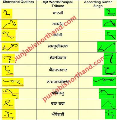 16-january-2021-ajit-tribune-shorthand-outlines