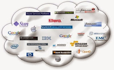 Top 5 Cloud Service Providers Java IT professionals should know