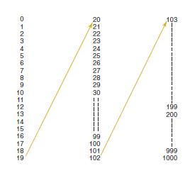 Perhitungan Bilangan Desimal