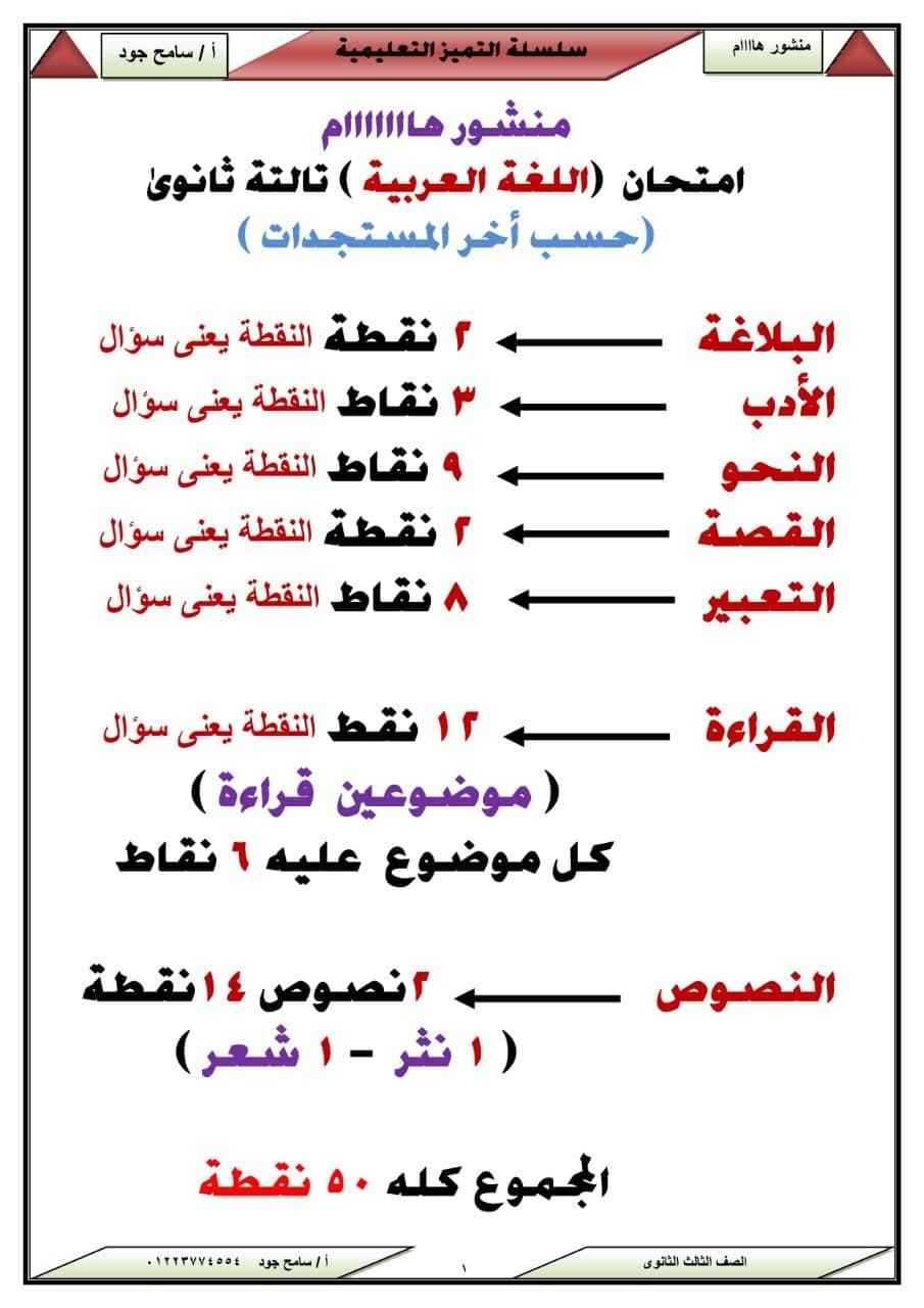 توزيع درجات امتحان اللغة العربية للصف الثالث الثانوى النظام الجديد لكل فروع المادة