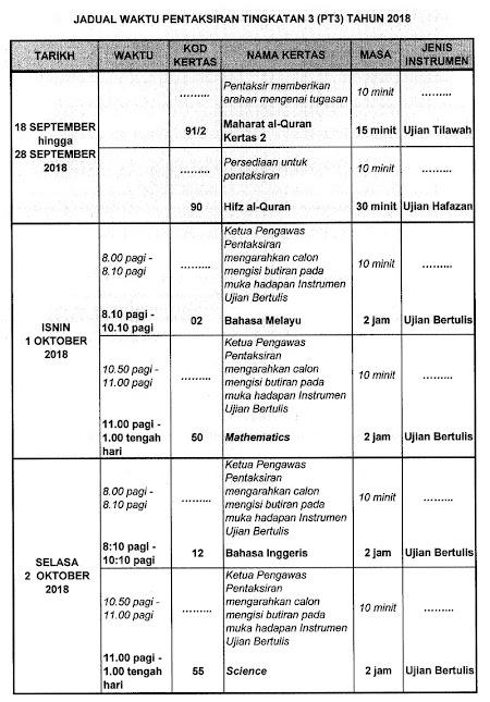 jadual PT3 2018 bertulis tilawah hafazan