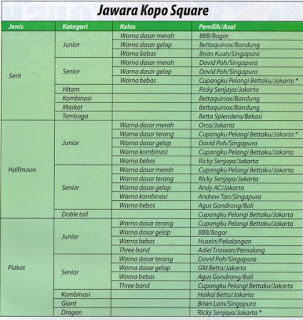 Kopo Square Cupang