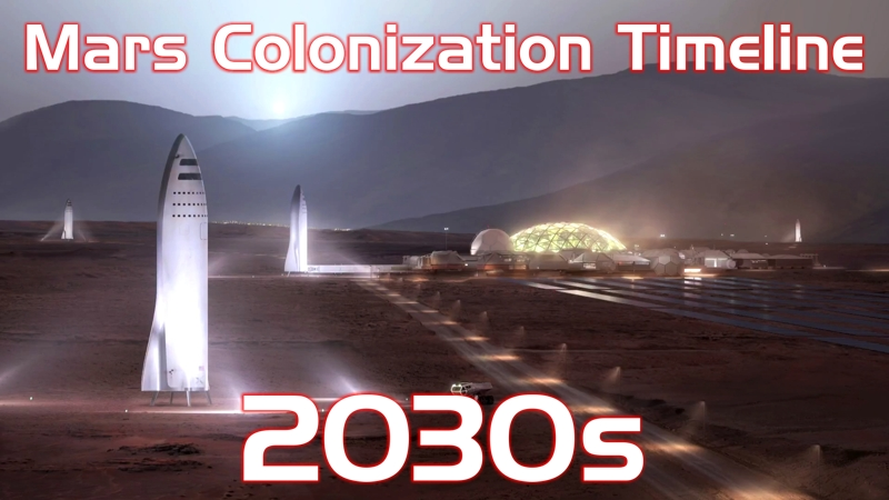 SpaceX Mars Colonization Timeline - 2030s - First human base on Mars