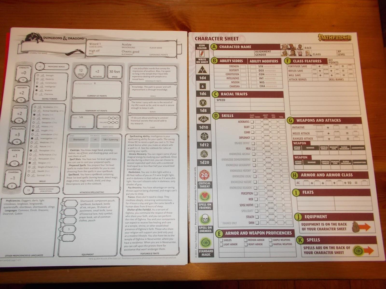100+ Pathfinder Character Sheet Page 2 – yasminroohi
