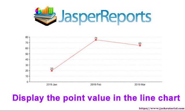 How to display the point value in the line chart of Jasper Report?