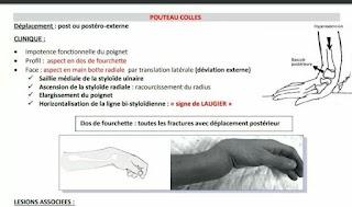 Tout les cour Orthopédie  très b1 organiser dans UN seul fichier.pdf