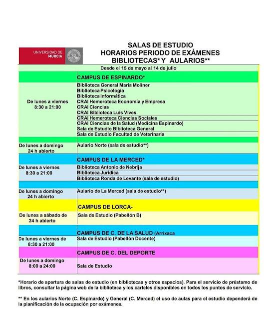 Horarios durante el periodo de exámenes - (15 mayo al 14 julio de 2019)