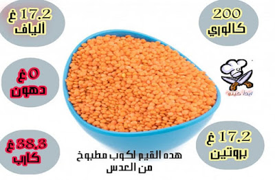 القيمة الغذائية للعدس في رجيم الكيتو
