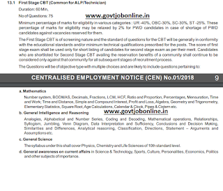 RRB ALP Technician Jobs First Stage CBT Exam pattern and SYllabus