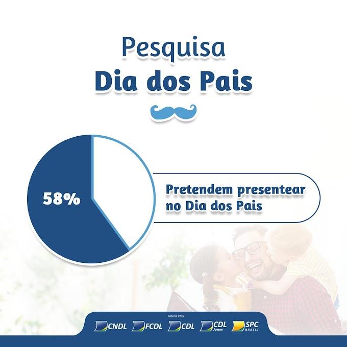 Dia dos Pais deve movimentar R$ 18 bilhões no varejo e 58% pretendem presentear
