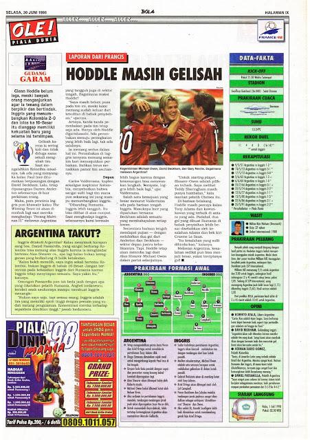 WORLD CUP 1998 ENGLAND DAVID BECKHAM