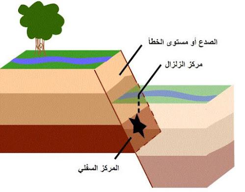 ما هو الزلزال؟