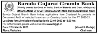 Baroda Gujarat Gramin Bank has published an Advertisement for below mentioned Posts.