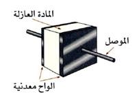 المكثف الكهربائي PDF
