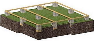 Как построить дом, если на участке близко грунтовые воды?