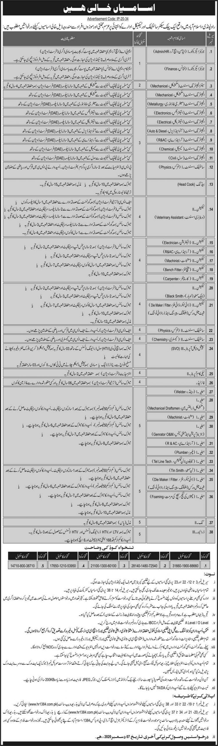 Atomic energy Commission jobs 2020 Apply Online