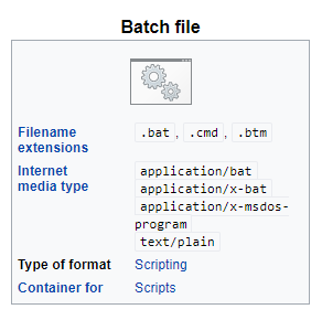 batch file in Hindi