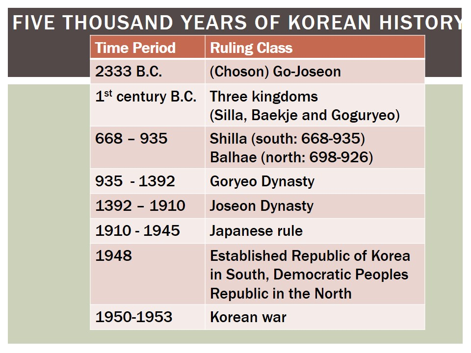causes of the korean war