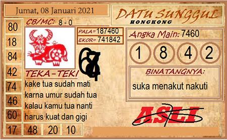 Prediksi HK Jumat 08 Januari 2021 - Datu Sunggul