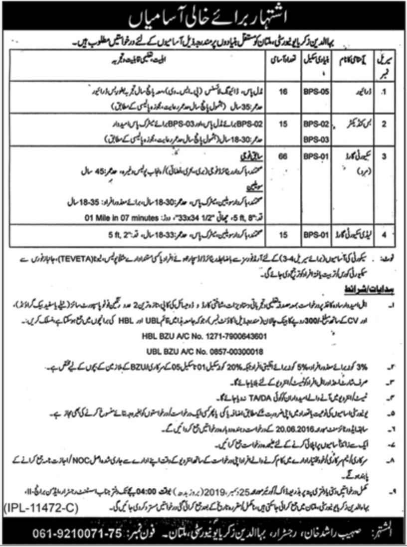 Bahauddin Zakariya University BZU Multan Jobs