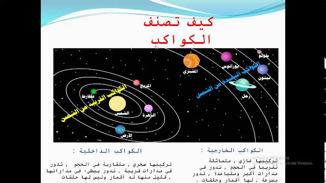 ملخص درس النظام الشمسي علوم صف سادس فصل ثالث 1443